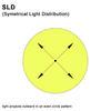 Symetrical Light Distribution, 360 Degrees full Illumination Thumbnail