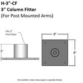"""3"""" Column Fitter"""